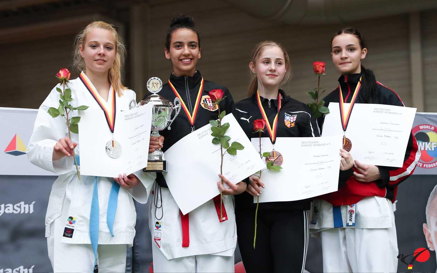 Das Meister-Team mit Urkunden und Medaillen